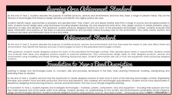Foundation - Year 2 Design & Technologies | Australian Curriculum Checklist