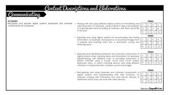 Foundation - Year 2 Digital Technologies (B&W) | Australian Curriculum Checklist