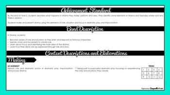 Foundation - Year 2 Drama | Australian Curriculum Checklist