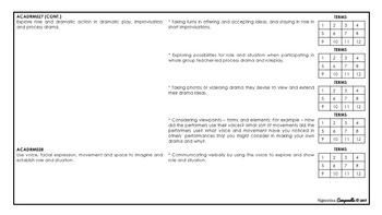 Foundation - Year 2 Drama (Black & White) | Australian Curriculum Checklist