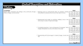 Foundation - Year 2 Media Arts | Australian Curriculum Checklist