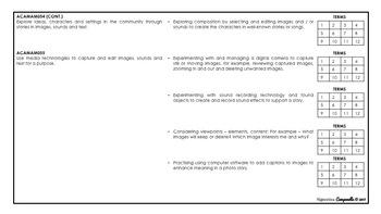 Foundation - Year 2 Media Arts (Black & White)   Australian Curriculum Checklist