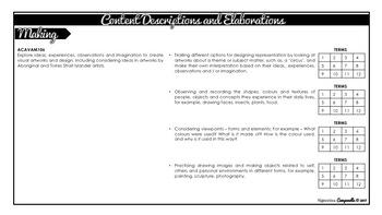 Foundation - Year 2 Visual Arts (B&W) | Australian Curriculum Checklist