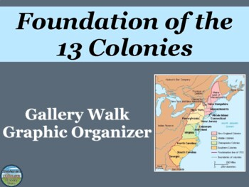 Foundation of the 13 Colonies Gallery Walk