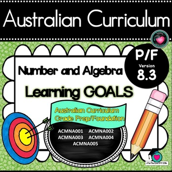 Foundation or Prep Maths – No. & Algebra Learn Goals & Success Criteria Posters