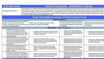 Foundation to  Year 2: Design Technologies Planner
