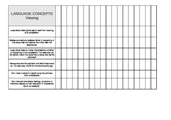 Foundation/Year1 Language Concepts Checklist Whole Clas
