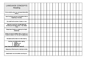 Foundation/Year1 Language Concepts Checklist Whole Clas