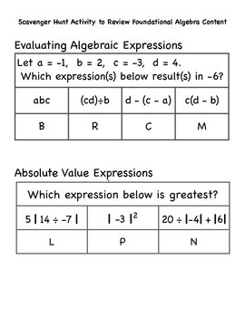 Foundational Algebra Scavenger Hunt Activity