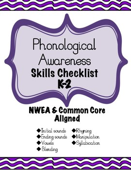 Foundational Skills Checklist BUNDLE! ~NWEA & CCSS ALIGNED~