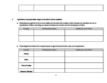 Foundations Unit Concept Outline