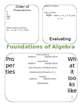 Foundations of Algebra Visual Notes