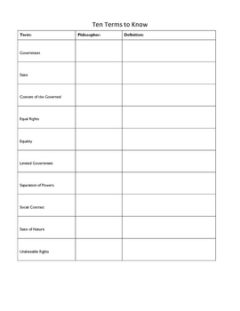 Foundations of American Government Unit Plan