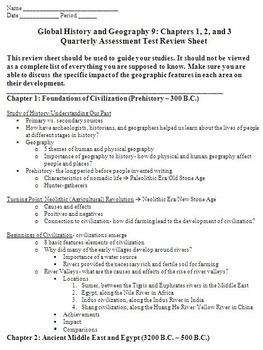 Foundations of Civilization & Ancient Middle East, Egypt, India, & China