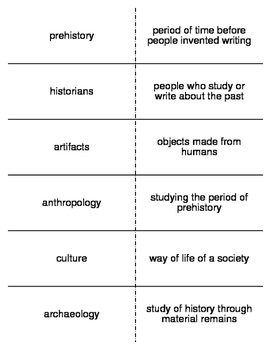 Foundations of Civilizations Flash Cards for World History