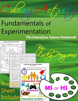 Scientific Method: Review & Coloring Activity