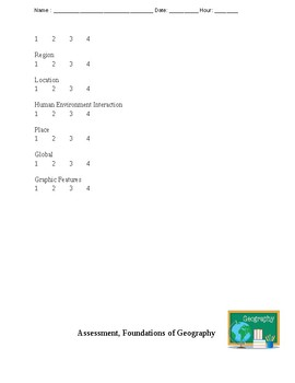 Foundations of Geography Unit Test, Learning Objectives, Focus Questions, Vocab.