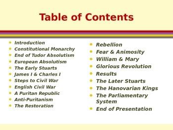 British History - The Glorious Revolution