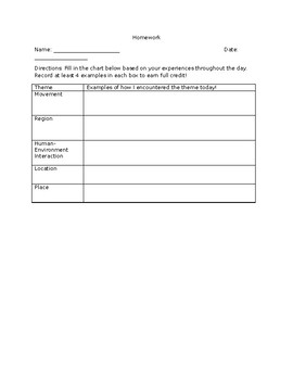 Foundations of Social Studies Homework: 5 Themes of Geography