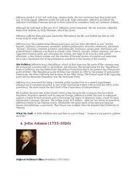 Founder Father's Mini Biographies