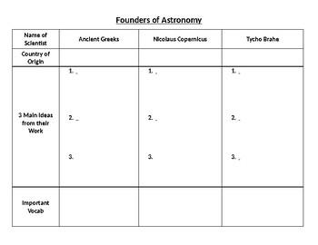 Founders of Astronomy Organizer