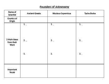 Founders of Astronomy Organizer