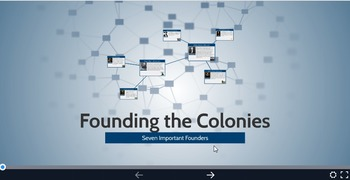 Founders of the 13 Colonies Prezi