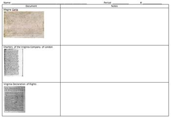 Founding Documents of Government Lesson Plan and Materials!