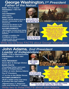Presidents Founding Fathers POWERPOINT Washington Adams Jefferson Madison Monroe