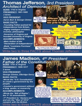 Founding Fathers Presidents POWERPOINT Washington Adams Jefferson Madison Monroe