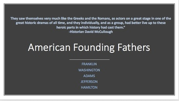 Founding Father Profile: Graphic Organizer Outline Infographic Analysis
