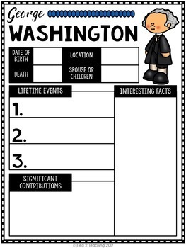 Founding Fathers Biography Report & Informational Writing: Google Classroom
