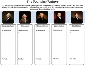 Founding Fathers Graphic Organizer