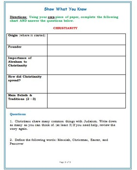 Founding of Christianity Interactive Reading Guide