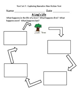 Fountas & Pinnell Classroom Interactive Read Aloud Respond To Text - Text Set 7