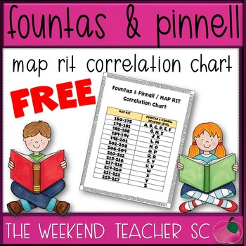 Free Fountas Pinnell Map Rit Correlation Chart By The Weekend