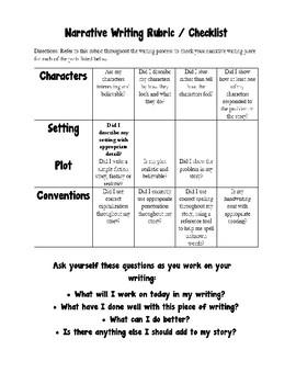 Fountas & Pinnell Narrative Writing Rubric / Checklist 3rd Grade