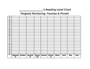 Fountas & Pinnell Progress Monitoring