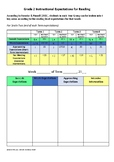 Fountas & Pinnell Reading Level indicator for Grade 2