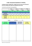 Fountas & Pinnell Reading Level indicator for Grade 4