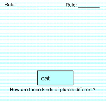Fountas & Pinnell WS 9: Forming Plurals with -s and -es