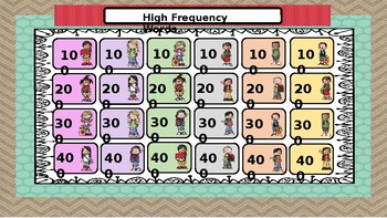 Sight Words Interactive - Fountas and Pinnell 200 HFW Game -  List 5 C