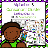 Alphabet and Consonant Cluster Linking Charts - Fountas and Pinnell