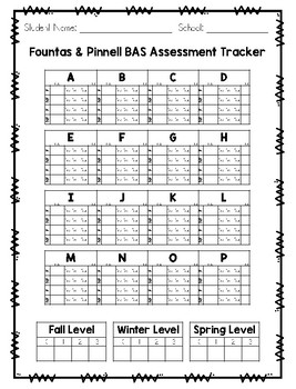 Fountas and Pinnell BAS Assessment Tracker Sheet