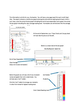 Fountas and Pinnell Guided Reading Charts(ALL K-3rd CHARTS)FREE UPDATES FOR LIFE