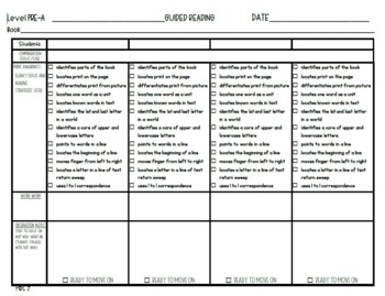Fountas and Pinnell Guided Reading Lesson Plans Level A-D Kinder