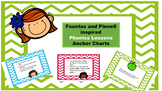 Fountas and Pinnell Inspired Phonics Lessons Anchor Charts
