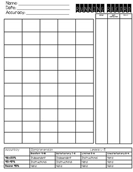 Fountas and Pinnell Instructional Charts and Running Record Forms