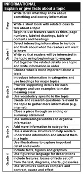Fountas and Pinnell Writing Skills Assessment Checklist Grades Prep/K, 1, 2 & 3