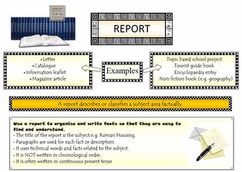 the purposes of documentaries a form of non fiction Get an answer for 'what is the difference between a literary and a nonliterary text' and find homework help for other guide to literary terms questions at enotes.